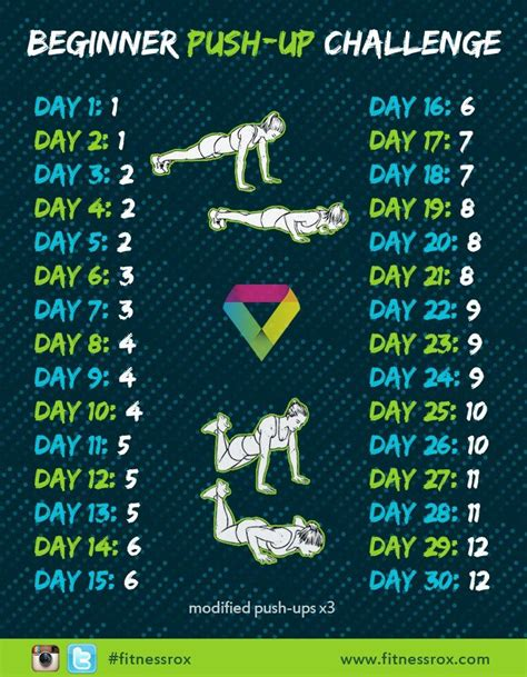 Beginner 30 Day Push-up Challenge by Fitness Rox
