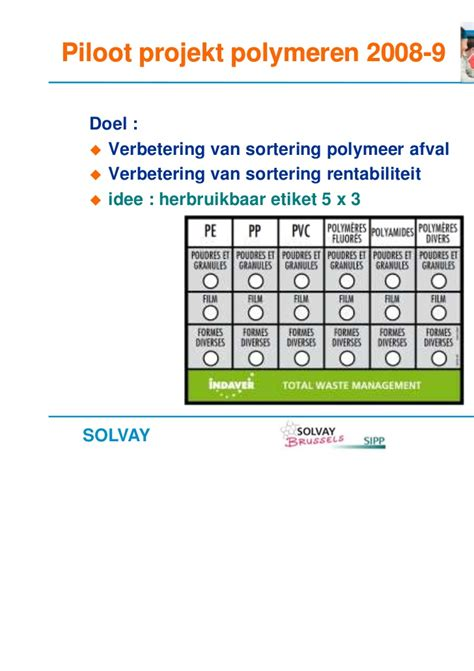 Brussels Waste Network - Solvay research and technology