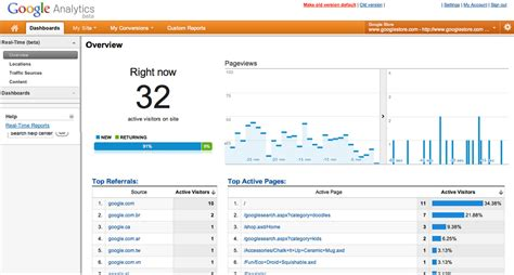 Google Analytics Real-Time: GA in Tempo Reale