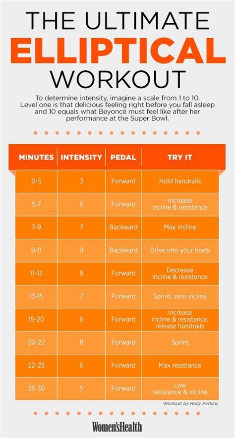 Pin on Elliptical Workouts for Weight Loss